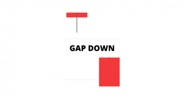 GAP DOWN Opening Stock Market