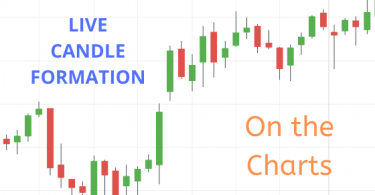 Live Candle Formation on Charts