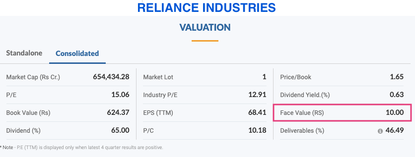 Reliance Industries Face Value