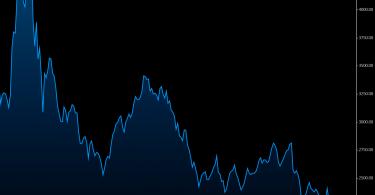 Harshad Mehta Scam Stock Market Crash